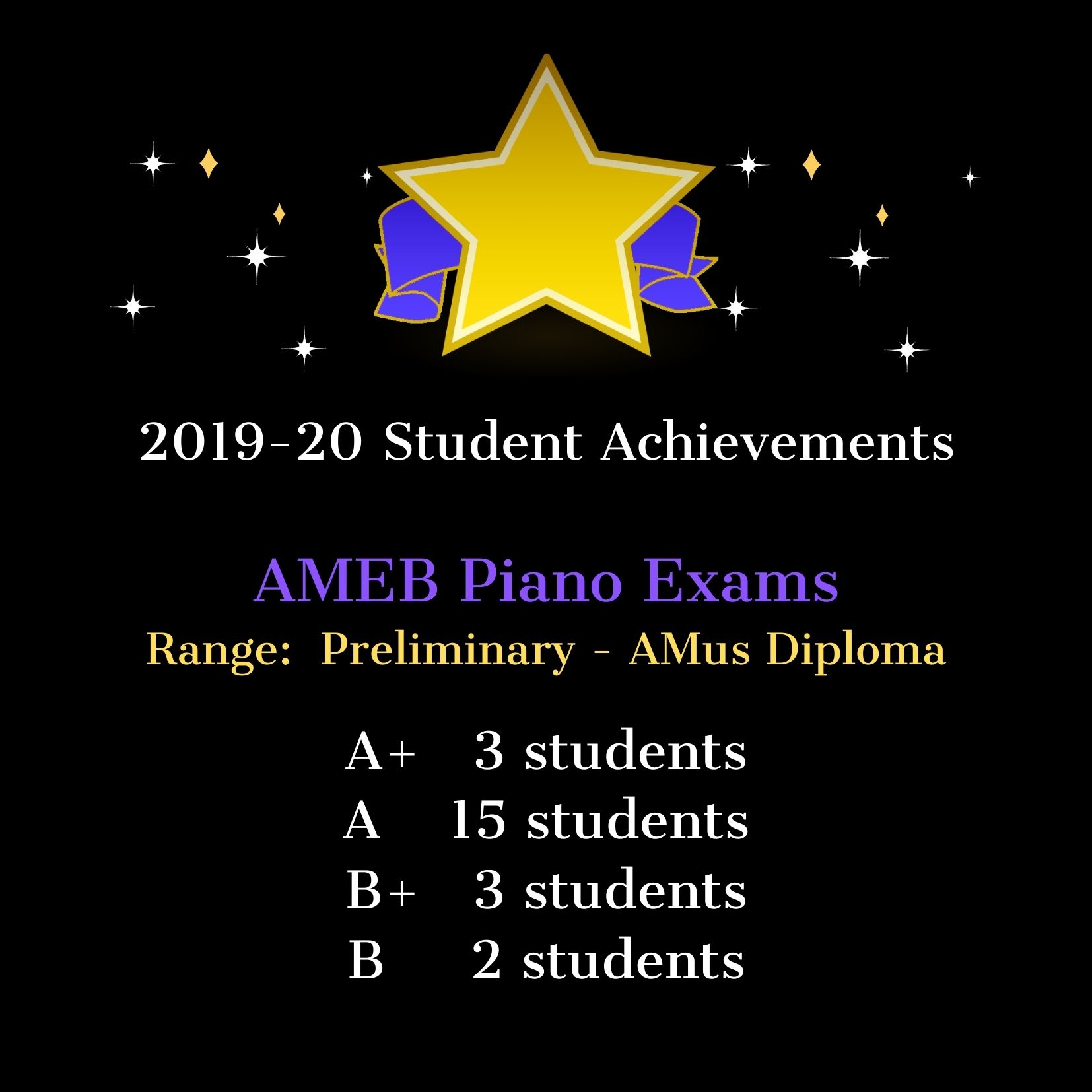 2020 Achievement AMEB Diploma