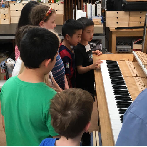 Kids learning about piano